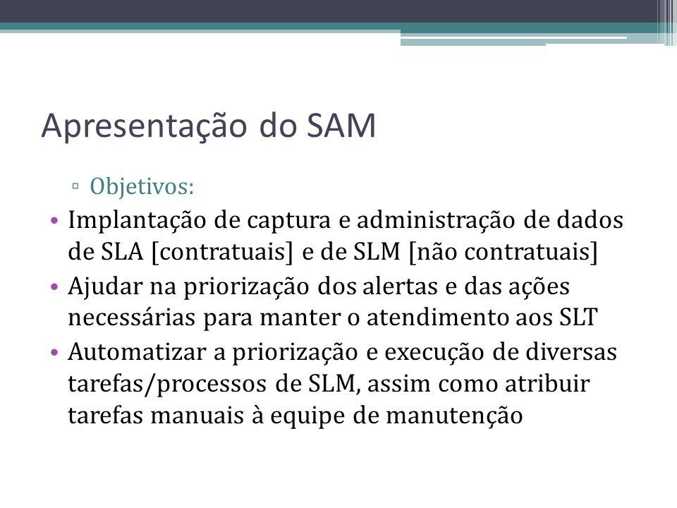 Apresentação do SAM Objetivos: Implantação de captura e administração de dados de SLA [contratuais] e de SLM [não contratuais]
